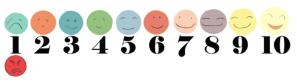 measurement of emotions